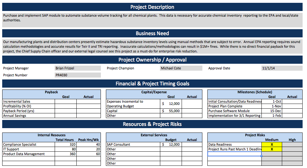 project charter example software implementation project charter